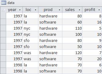 SQL2GMS